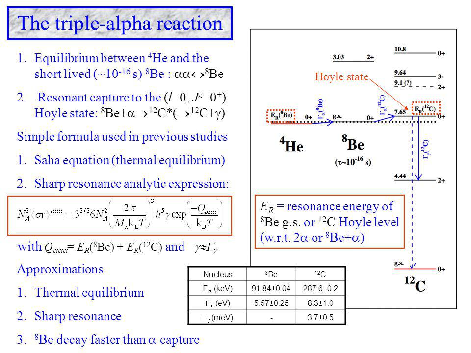 The triple-alpha reaction 1.Equilibrium between 4 He and the short lived (~10 -16 s) 8 Be :  8 Be 2. Resonant capture to the (l=0, J π =0 + ) Hoyle
