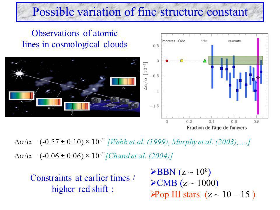 Atomic clocks Oklo phenomenon Meteorite dating Quasar absorption spectra CMB BBN Physical systems Local obs QSO obs CMB obs Pop III stars Uzan, Liv.
