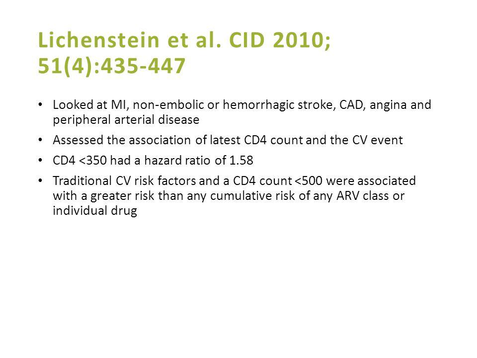 Lichenstein et al.