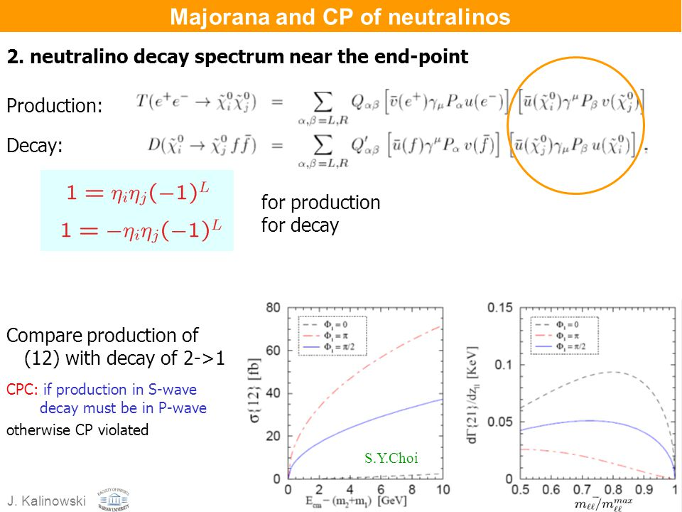 J. KalinowskiDelving into the -inos of the MSSM Production: Decay: Majorana and CP of neutralinos 2. neutralino decay spectrum near the end-point for