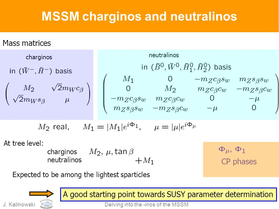 J. KalinowskiDelving into the -inos of the MSSM MSSM charginos and neutralinos Mass matrices charginos neutralinos At tree level: charginos neutralino
