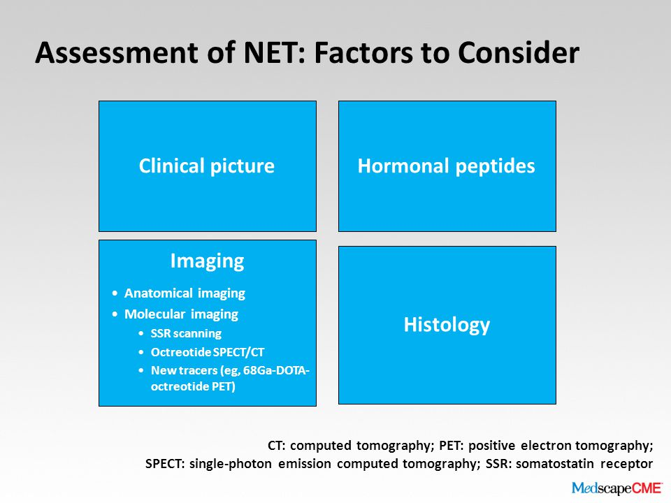 Assessment of NET: Factors to Consider Clinical pictureHormonal peptides Imaging Anatomical imaging Molecular imaging SSR scanning Octreotide SPECT/CT