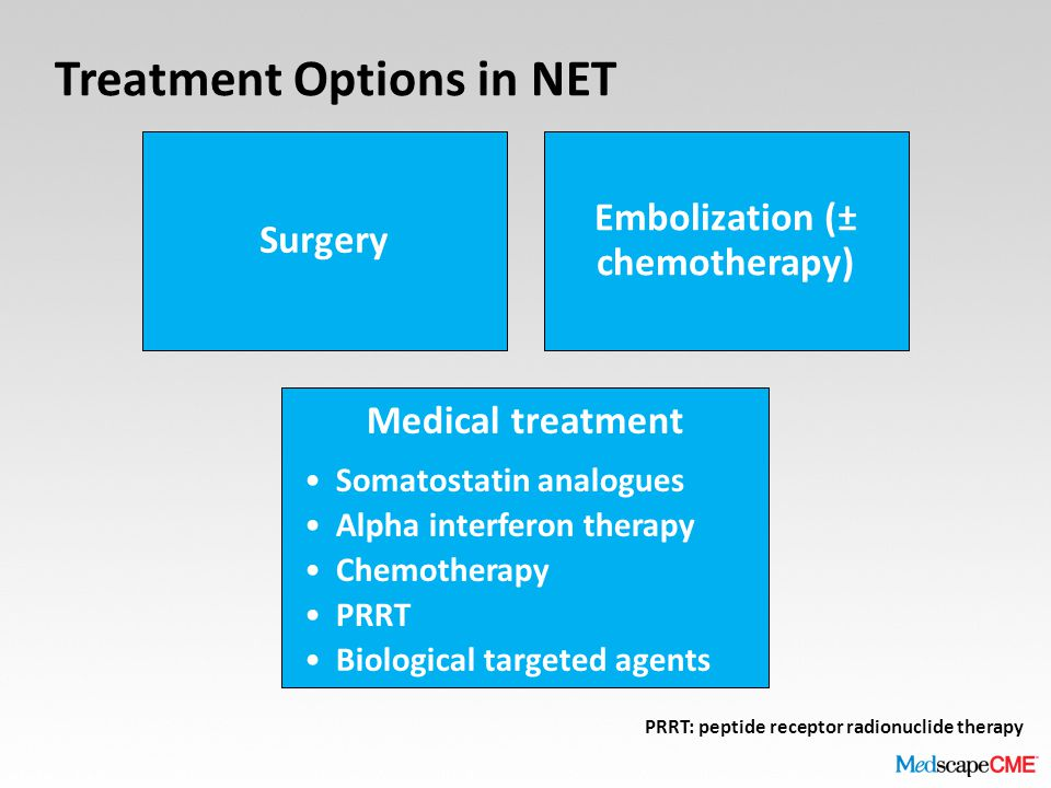 Treatment Options in NET Surgery Embolization (± chemotherapy) Medical treatment Somatostatin analogues Alpha interferon therapy Chemotherapy PRRT Biological targeted agents PRRT: peptide receptor radionuclide therapy