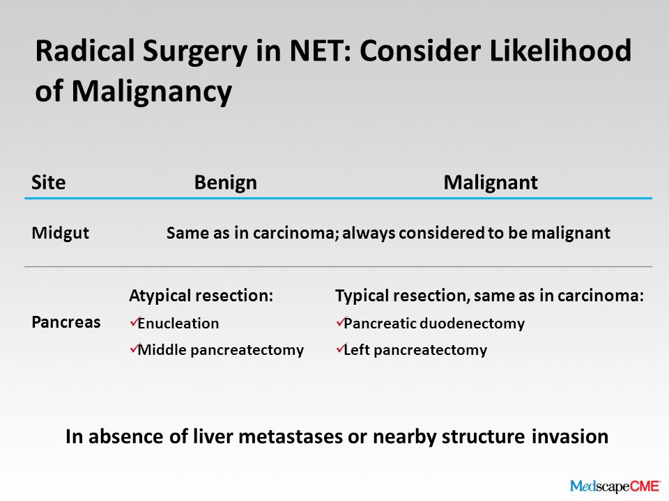 Radical Surgery in NET: Consider Likelihood of Malignancy In absence of liver metastases or nearby structure invasion SiteBenignMalignant MidgutSame as in carcinoma; always considered to be malignant Pancreas Atypical resection: Enucleation Middle pancreatectomy Typical resection, same as in carcinoma: Pancreatic duodenectomy Left pancreatectomy