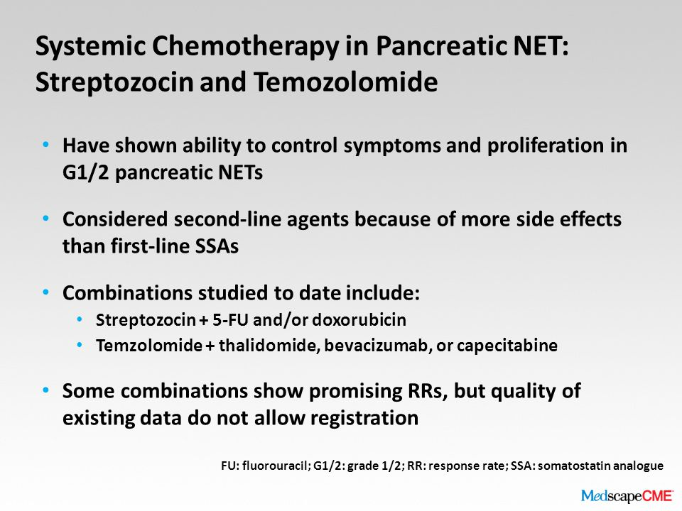 Systemic Chemotherapy in Pancreatic NET: Streptozocin and Temozolomide FU: fluorouracil; G1/2: grade 1/2; RR: response rate; SSA: somatostatin analogue Have shown ability to control symptoms and proliferation in G1/2 pancreatic NETs Considered second-line agents because of more side effects than first-line SSAs Combinations studied to date include: Streptozocin + 5-FU and/or doxorubicin Temzolomide + thalidomide, bevacizumab, or capecitabine Some combinations show promising RRs, but quality of existing data do not allow registration