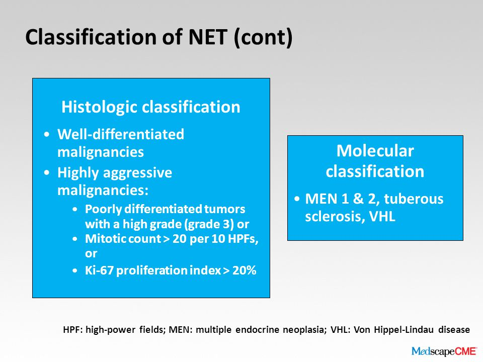 Classification of NET (cont) Histologic classification Well-differentiated malignancies Highly aggressive malignancies: Poorly differentiated tumors with a high grade (grade 3) or Mitotic count > 20 per 10 HPFs, or Ki-67 proliferation index > 20% Molecular classification MEN 1 & 2, tuberous sclerosis, VHL HPF: high-power fields; MEN: multiple endocrine neoplasia; VHL: Von Hippel-Lindau disease