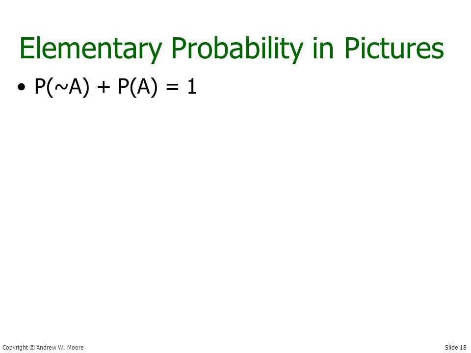Slide 18 Copyright © Andrew W. Moore Elementary Probability in Pictures P(~A) + P(A) = 1