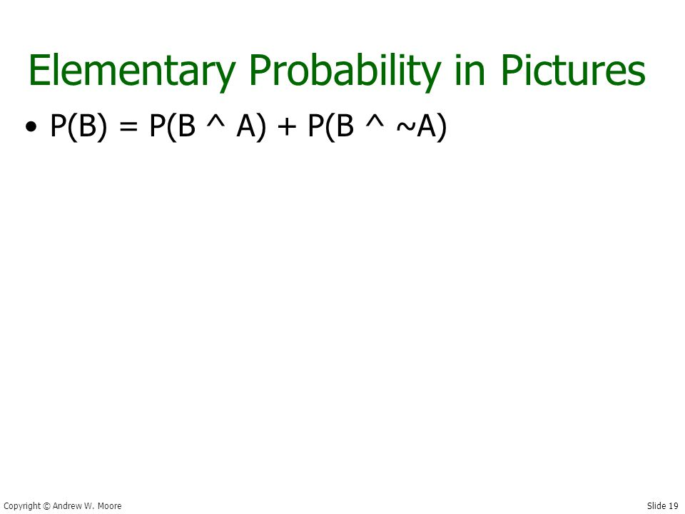Slide 19 Copyright © Andrew W. Moore Elementary Probability in Pictures P(B) = P(B ^ A) + P(B ^ ~A)