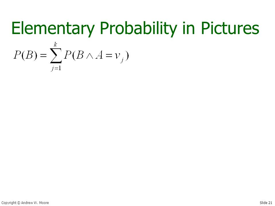 Slide 21 Copyright © Andrew W. Moore Elementary Probability in Pictures