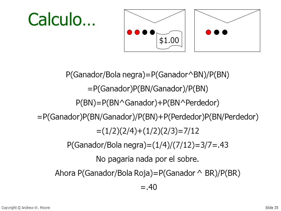 Slide 35 Copyright © Andrew W. Moore Calculo… $1.00 P(Ganador/Bola negra)=P(Ganador^BN)/P(BN) =P(Ganador)P(BN/Ganador)/P(BN) P(BN)=P(BN^Ganador)+P(BN^