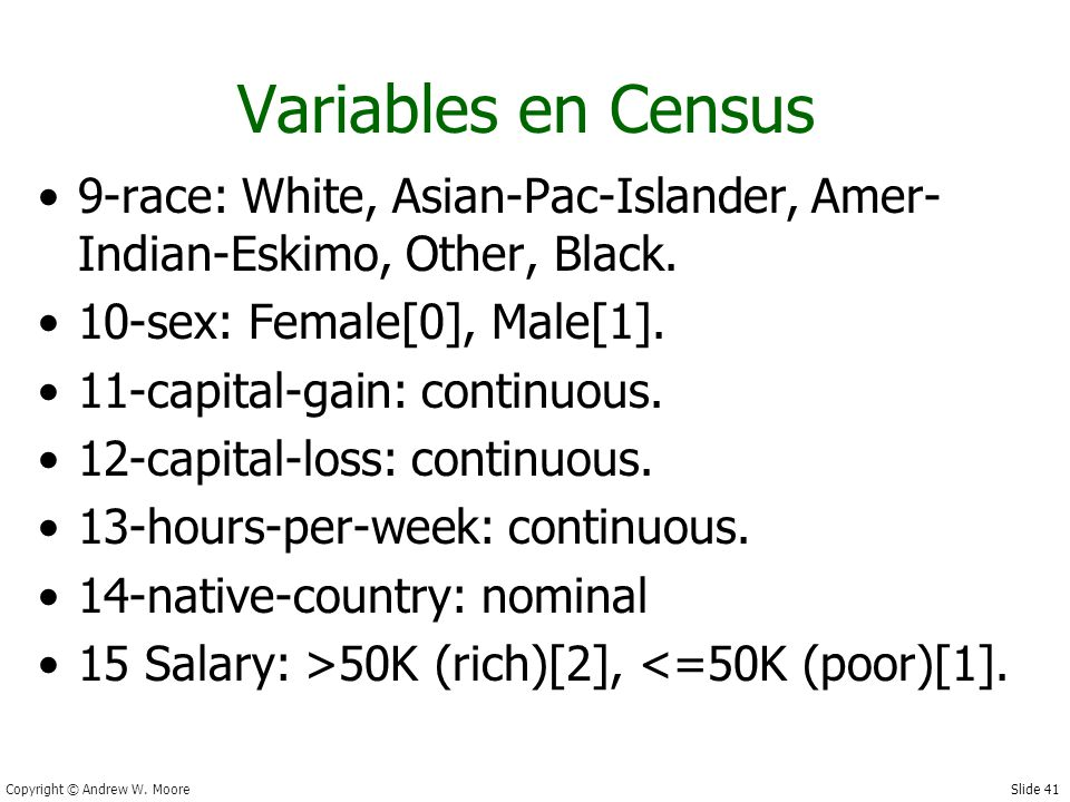 Slide 41 Copyright © Andrew W. Moore Variables en Census 9-race: White, Asian-Pac-Islander, Amer- Indian-Eskimo, Other, Black. 10-sex: Female[0], Male