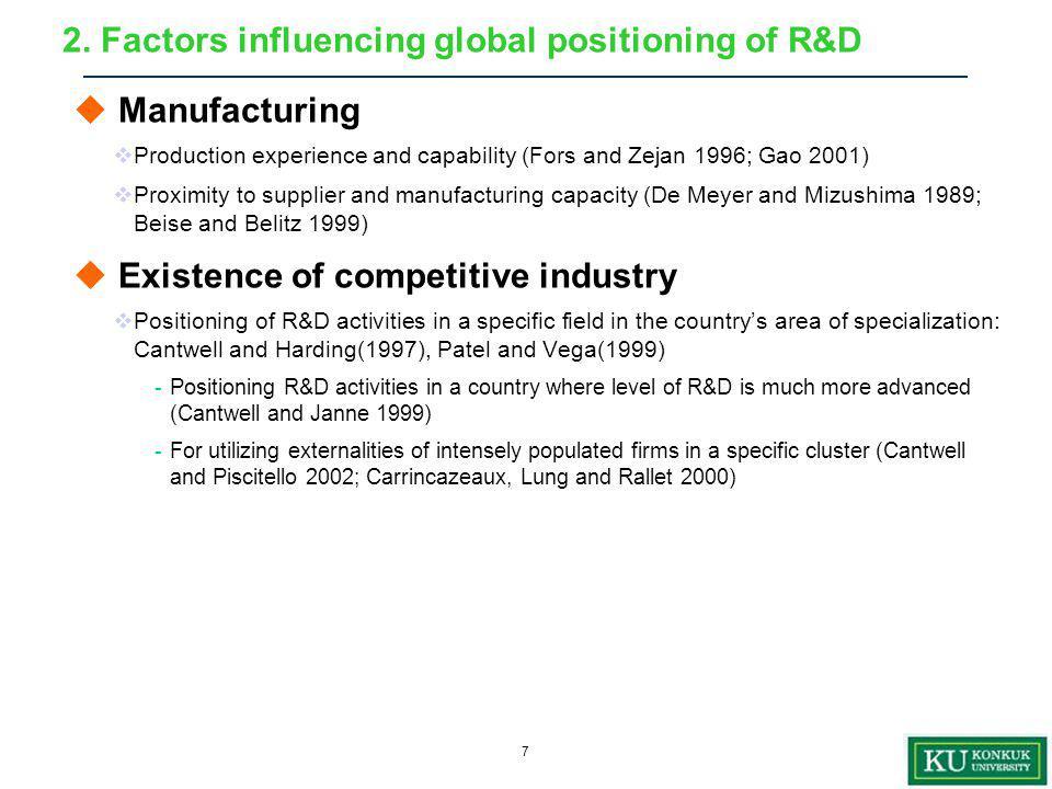 28 7.2 FDI with decreasing R&D trends FDI with decreasing R&D trends Delphi Automotive Systems Sungwoo Corp