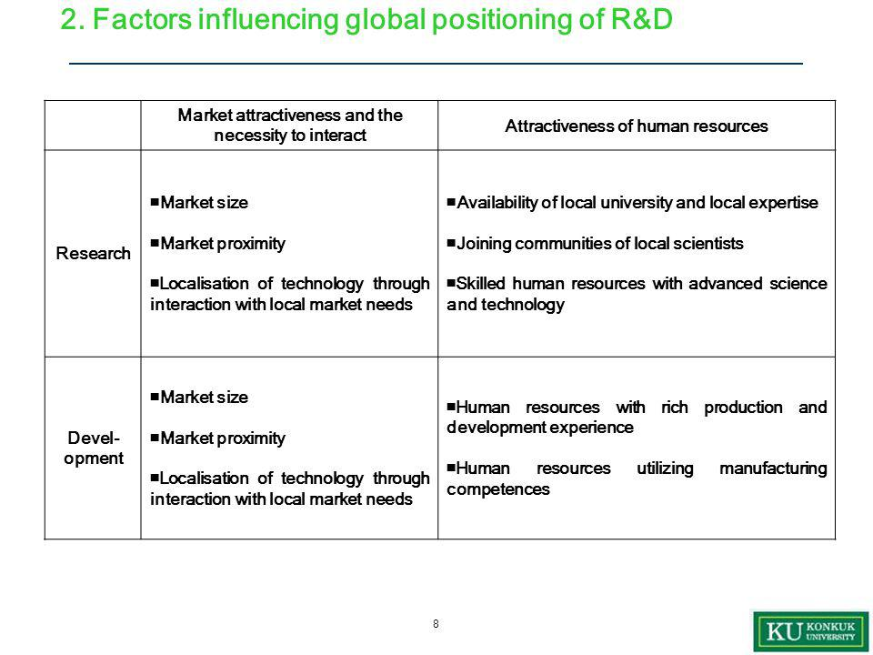 29 7.2 FDI with decreasing R&D trends  R&D center for firms manufacturing goods for domestic market (Otis, Fuji, Honeywell)  Automobile subcontractor (Delphi automotive systems Sungwoo)  ICT subcontractor (Molex)  Construction equipment for export (Volvo)  Semiconductor firm acquired by a Chinese firm (Boe Hydis)  Previous division of Samsung acquired by Fairchild (Fairchild Korea)