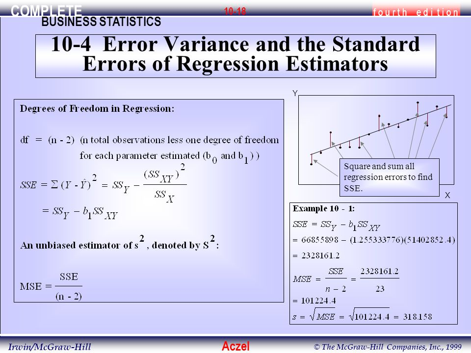 COMPLETE f o u r t h e d i t i o n BUSINESS STATISTICS Aczel Irwin/McGraw-Hill © The McGraw-Hill Companies, Inc., 1999 10-18 X Y Square and sum all regression errors to find SSE.