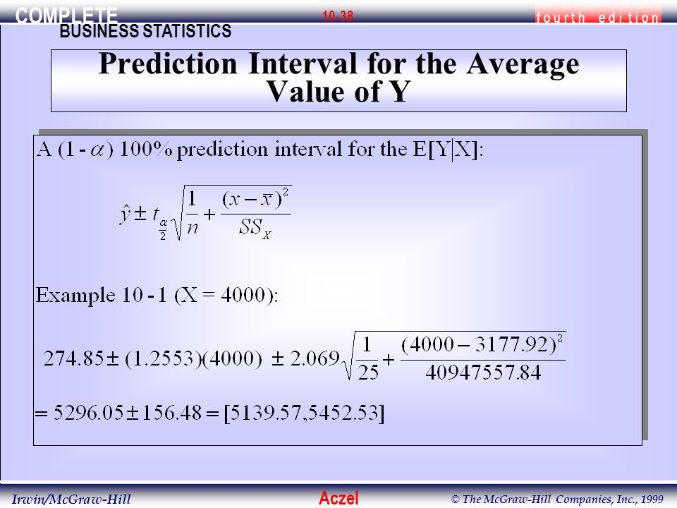 COMPLETE f o u r t h e d i t i o n BUSINESS STATISTICS Aczel Irwin/McGraw-Hill © The McGraw-Hill Companies, Inc., 1999 10-38 Prediction Interval for the Average Value of Y