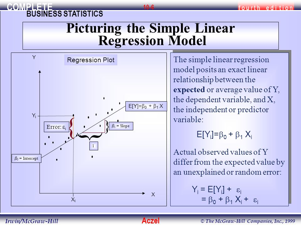 COMPLETE f o u r t h e d i t i o n BUSINESS STATISTICS Aczel Irwin/McGraw-Hill © The McGraw-Hill Companies, Inc., 1999 10-6 The simple linear regression model posits an exact linear relationship between the expected or average value of Y, the dependent variable, and X, the independent or predictor variable: E[Y i ]=  0 +  1 X i Actual observed values of Y differ from the expected value by an unexplained or random error: Y i = E[Y i ] +  i =  0 +  1 X i +  i The simple linear regression model posits an exact linear relationship between the expected or average value of Y, the dependent variable, and X, the independent or predictor variable: E[Y i ]=  0 +  1 X i Actual observed values of Y differ from the expected value by an unexplained or random error: Y i = E[Y i ] +  i =  0 +  1 X i +  i X Y E[Y]=  0 +  1 X XiXi } }  1 = Slope 1  0 = Intercept YiYi { Error:  i Regression Plot Picturing the Simple Linear Regression Model