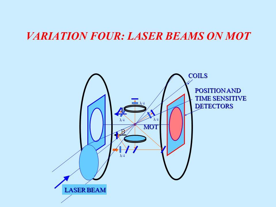 VARIATION FOUR: LASER BEAMS ON MOT E BCOILS POSITION AND TIME SENSITIVE DETECTORS /4 MOT LASER BEAM