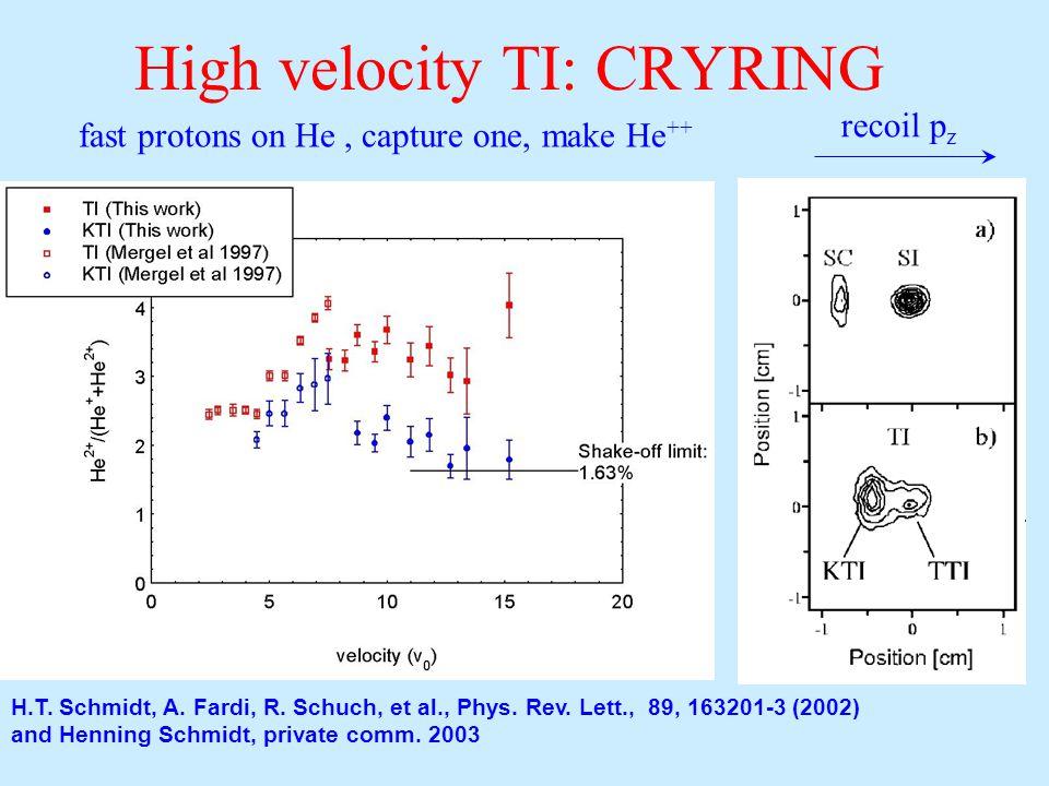 High velocity TI: CRYRING H.T. Schmidt, A. Fardi, R.