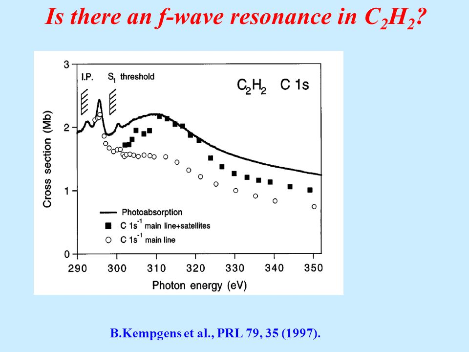 Is there an f-wave resonance in C 2 H 2 B.Kempgens et al., PRL 79, 35 (1997).