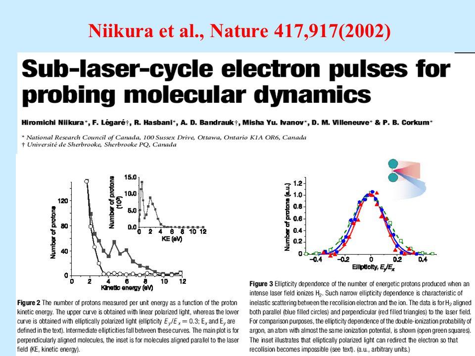 Niikura et al., Nature 417,917(2002)