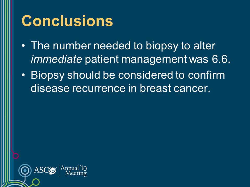 Conclusions The number needed to biopsy to alter immediate patient management was 6.6.