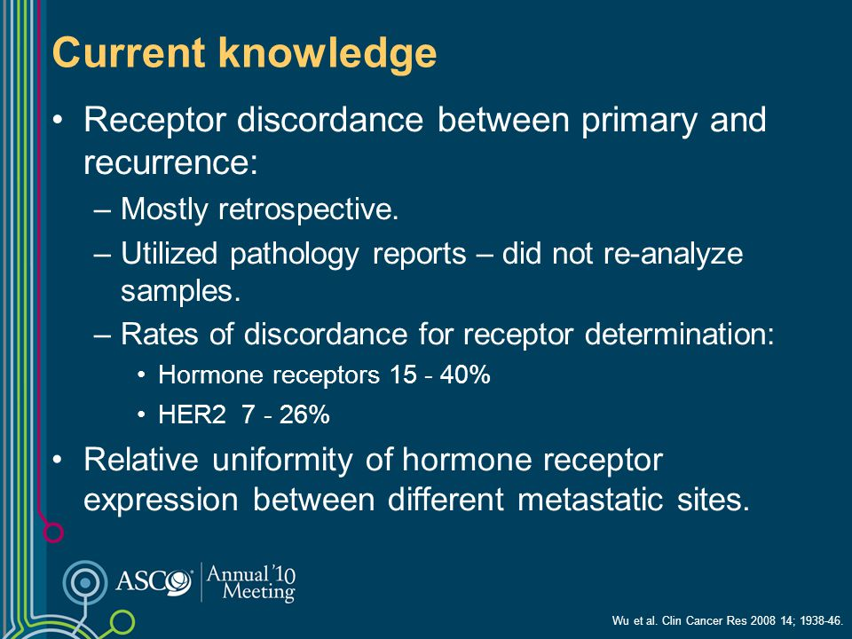 Receptor discordance between primary and recurrence: –Mostly retrospective. –Utilized pathology reports – did not re-analyze samples. –Rates of discor