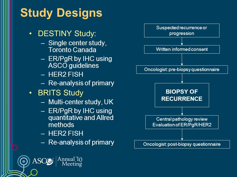 Study Designs DESTINY Study: –Single center study, Toronto Canada –ER/PgR by IHC using ASCO guidelines –HER2 FISH –Re-analysis of primary BRITS Study –Multi-center study, UK –ER/PgR by IHC using quantitative and Allred methods –HER2 FISH –Re-analysis of primary BIOPSY OF RECURRENCE Central pathology review Evaluation of ER/PgR/HER2 Oncologist: post-biopsy questionnaire Oncologist: pre-biopsy questionnaire Written informed consent Suspected recurrence or progression