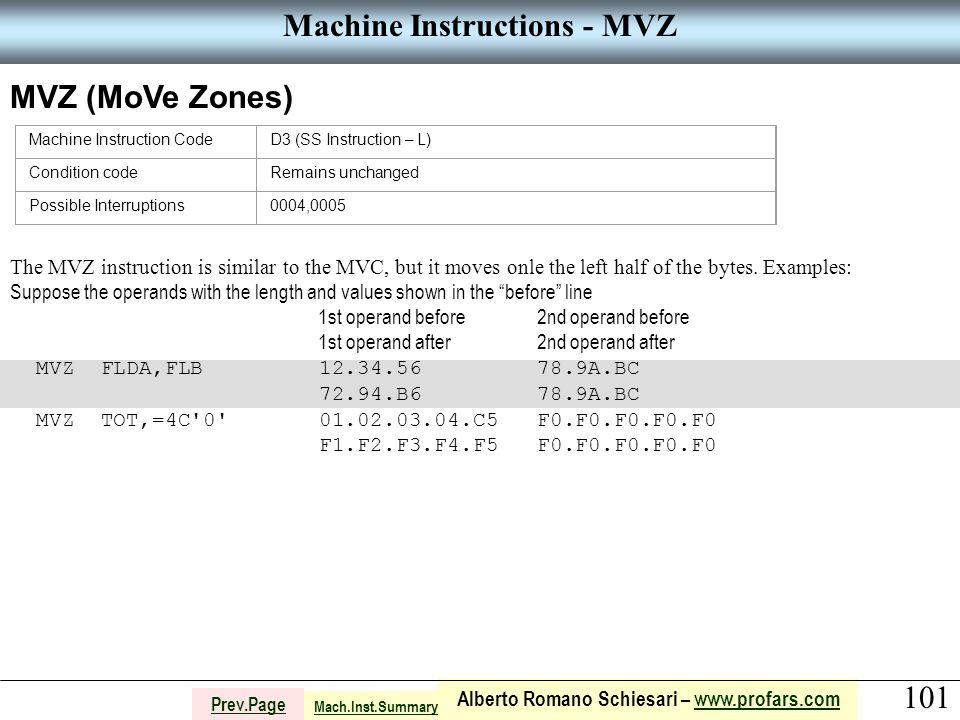 101 Alberto Romano Schiesari – www.profars.comwww.profars.com Prev.Page Machine Instructions - MVZ MVZ (MoVe Zones) Machine Instruction CodeD3 (SS Ins