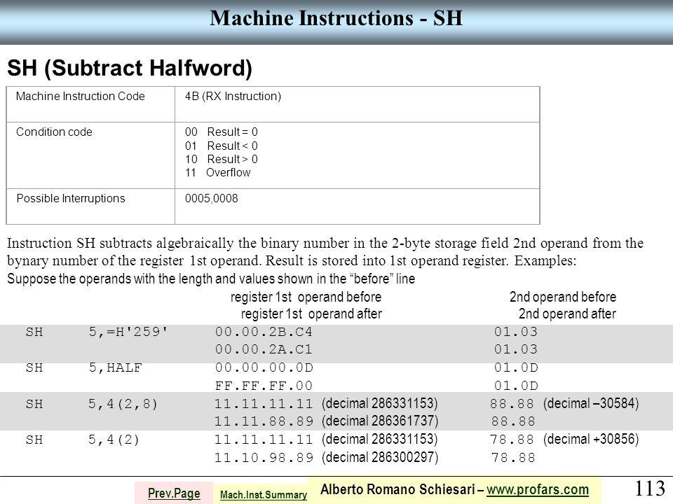 113 Alberto Romano Schiesari – www.profars.comwww.profars.com Prev.Page Machine Instructions - SH SH (Subtract Halfword) Machine Instruction Code4B (R