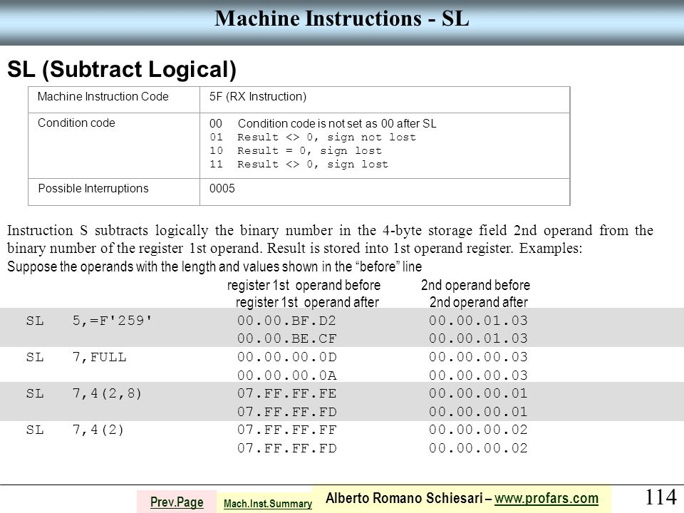 114 Alberto Romano Schiesari – www.profars.comwww.profars.com Prev.Page Machine Instructions - SL SL (Subtract Logical) Machine Instruction Code5F (RX