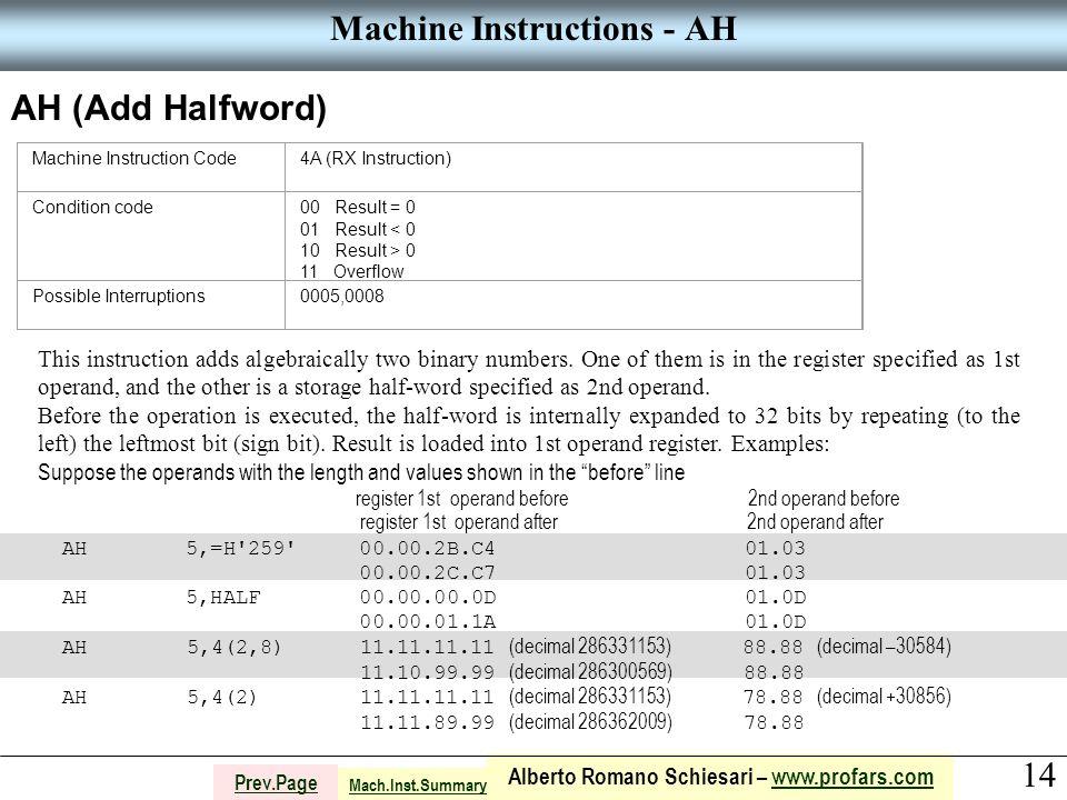 14 Alberto Romano Schiesari – www.profars.comwww.profars.com Prev.Page Machine Instructions - AH AH (Add Halfword) Machine Instruction Code4A (RX Instruction) Condition code00 Result = 0 01 Result < 0 10 Result > 0 11 Overflow Possible Interruptions0005,0008 This instruction adds algebraically two binary numbers.