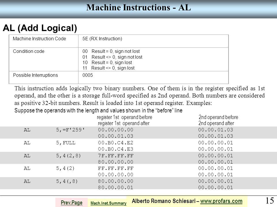 15 Alberto Romano Schiesari – www.profars.comwww.profars.com Prev.Page Machine Instructions - AL AL (Add Logical) Machine Instruction Code5E (RX Instruction) Condition code00 Result = 0, sign not lost 01 Result <> 0, sign not lost 10 Result = 0, sign lost 11 Result <> 0, sign lost Possible Interruptions0005 This instruction adds logically two binary numbers.