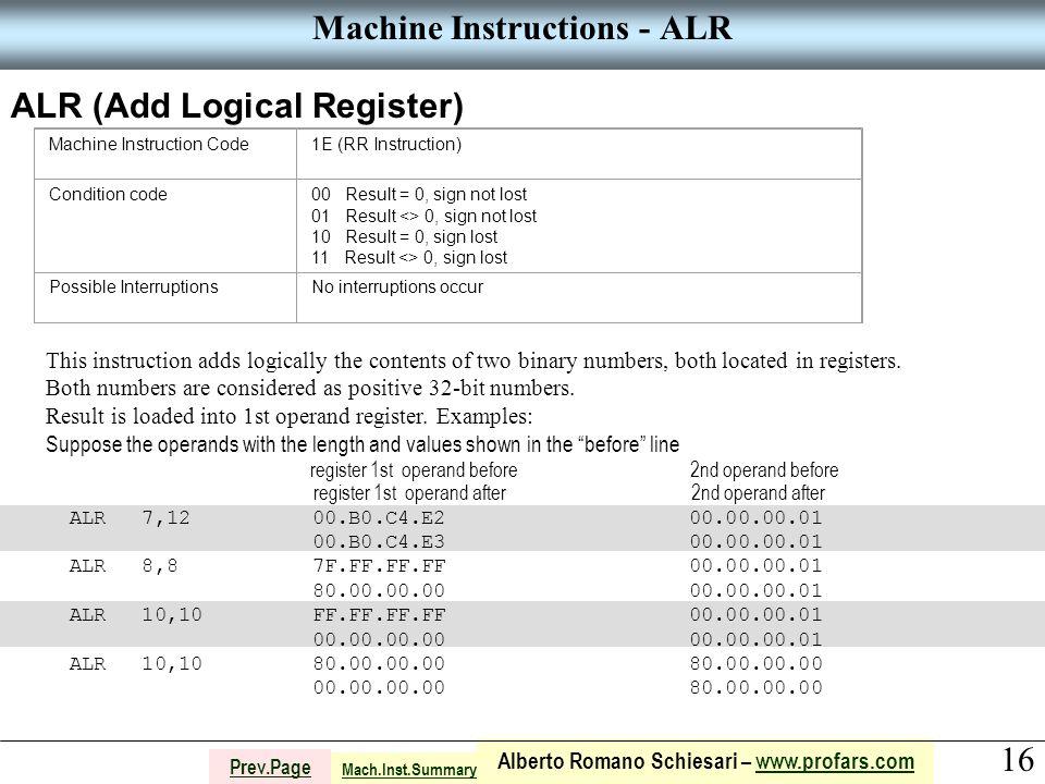 16 Alberto Romano Schiesari – www.profars.comwww.profars.com Prev.Page Machine Instructions - ALR ALR (Add Logical Register) Machine Instruction Code1