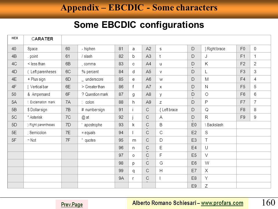 160 Alberto Romano Schiesari – www.profars.comwww.profars.com Prev.Page Appendix – EBCDIC - Some characters Some EBCDIC configurations HEX CARATER 40 Space 60 - hiphen 81aA2sD0D0 } Right brace F00 4B.