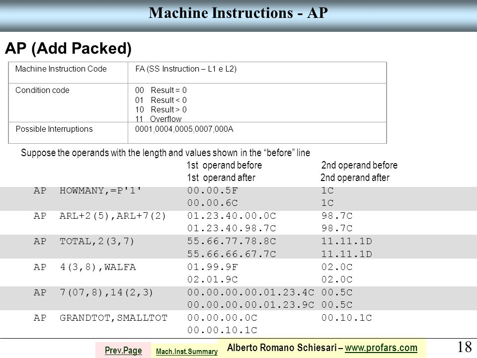 18 Alberto Romano Schiesari – www.profars.comwww.profars.com Prev.Page Machine Instructions - AP AP (Add Packed) Machine Instruction CodeFA (SS Instruction – L1 e L2) Condition code00 Result = 0 01 Result < 0 10 Result > 0 11 Overflow Possible Interruptions0001,0004,0005,0007,000A Suppose the operands with the length and values shown in the before line 1st operand before 2nd operand before 1st operand after 2nd operand after AP HOWMANY,=P 1 00.00.5F 1C 00.00.6C 1C AP ARL+2(5),ARL+7(2) 01.23.40.00.0C 98.7C 01.23.40.98.7C 98.7C AP TOTAL,2(3,7) 55.66.77.78.8C 11.11.1D 55.66.66.67.7C 11.11.1D AP 4(3,8),WALFA 01.99.9F 02.0C 02.01.9C 02.0C AP 7(07,8),14(2,3) 00.00.00.00.01.23.4C 00.5C 00.00.00.00.01.23.9C 00.5C AP GRANDTOT,SMALLTOT 00.00.00.0C 00.10.1C 00.00.10.1C Mach.Inst.Summary