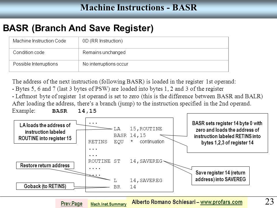 23 Alberto Romano Schiesari – www.profars.comwww.profars.com Prev.Page Machine Instructions - BASR BASR (Branch And Save Register) Machine Instruction