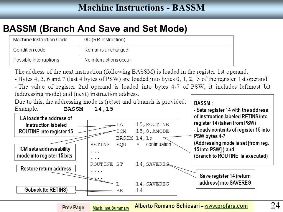24 Alberto Romano Schiesari – www.profars.comwww.profars.com Prev.Page Machine Instructions - BASSM BASSM (Branch And Save and Set Mode) Machine Instr