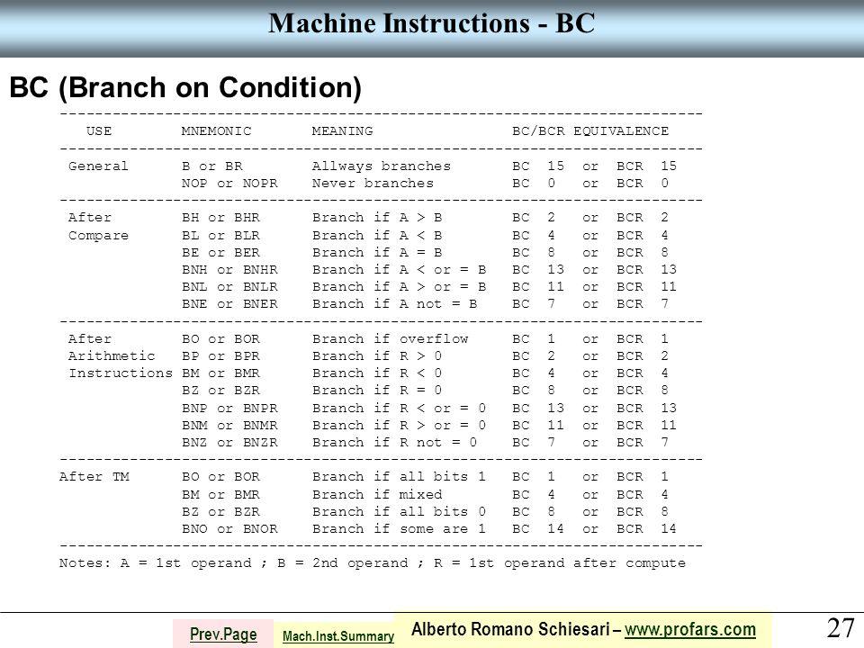 27 Alberto Romano Schiesari – www.profars.comwww.profars.com Prev.Page Machine Instructions - BC BC (Branch on Condition) ----------------------------