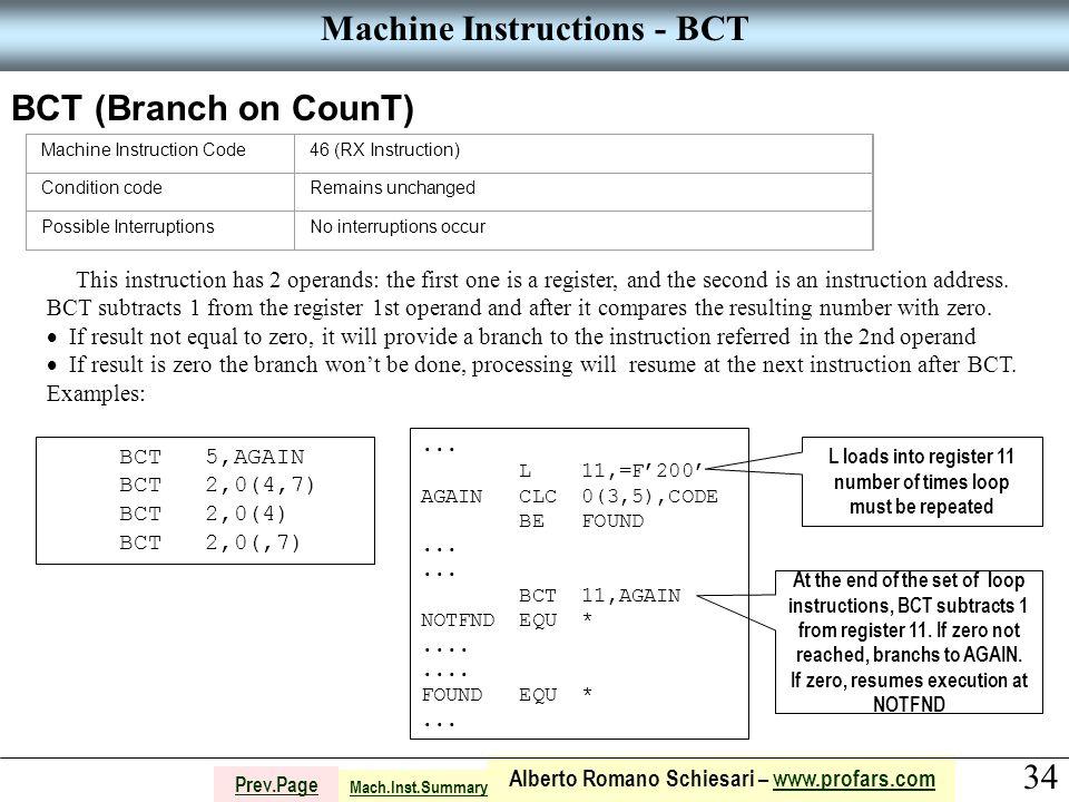 34 Alberto Romano Schiesari – www.profars.comwww.profars.com Prev.Page Machine Instructions - BCT BCT (Branch on CounT) Machine Instruction Code46 (RX