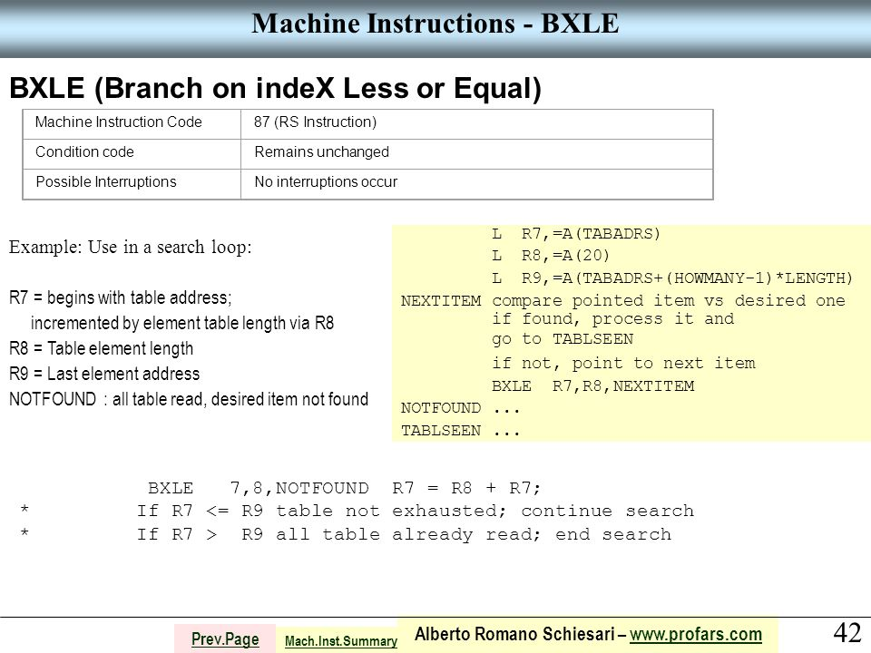42 Alberto Romano Schiesari – www.profars.comwww.profars.com Prev.Page Machine Instructions - BXLE BXLE (Branch on indeX Less or Equal) Machine Instru