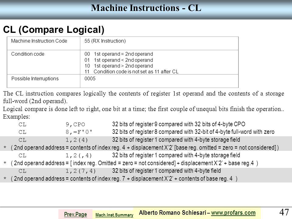 47 Alberto Romano Schiesari – www.profars.comwww.profars.com Prev.Page Machine Instructions - CL CL (Compare Logical) Machine Instruction Code55 (RX I