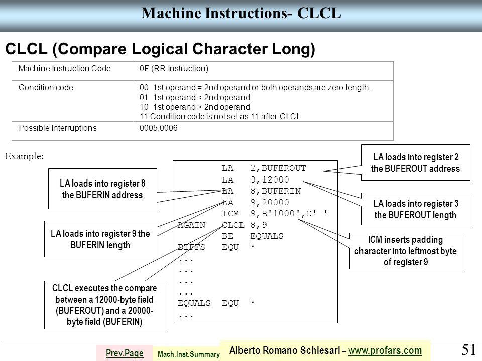 51 Alberto Romano Schiesari – www.profars.comwww.profars.com Prev.Page Machine Instructions- CLCL CLCL (Compare Logical Character Long) Machine Instruction Code0F (RR Instruction) Condition code00 1st operand = 2nd operand or both operands are zero length.