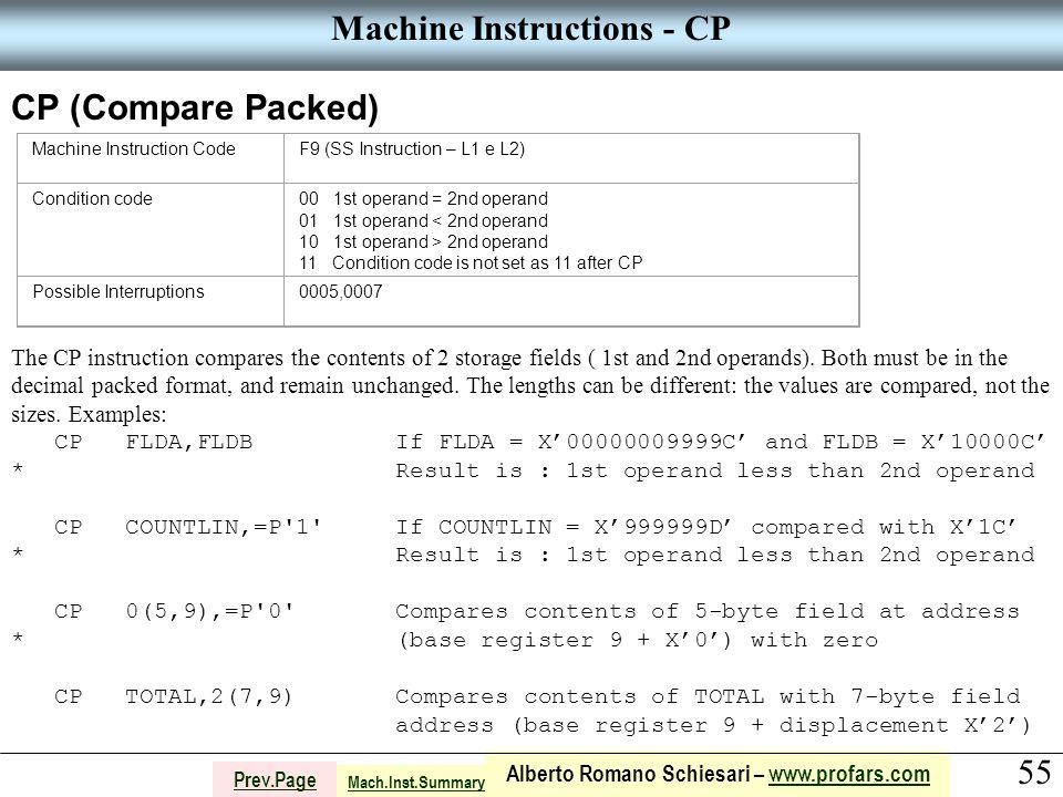 55 Alberto Romano Schiesari – www.profars.comwww.profars.com Prev.Page Machine Instructions - CP CP (Compare Packed) Machine Instruction CodeF9 (SS In