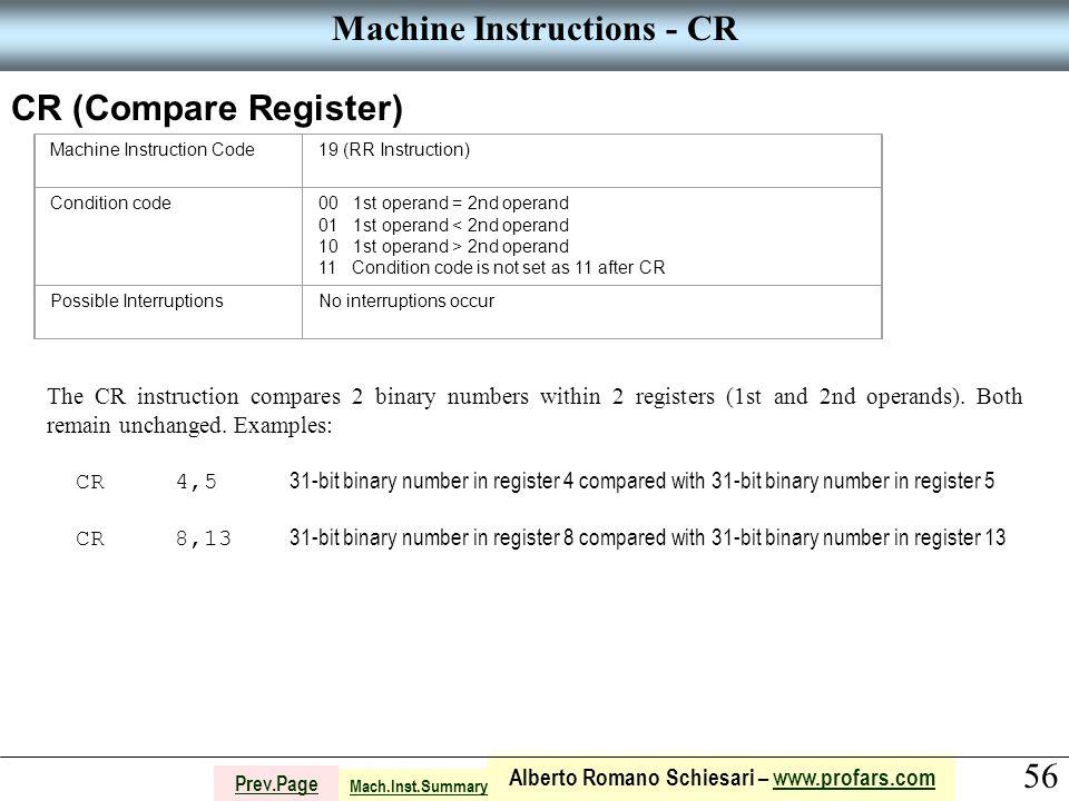 56 Alberto Romano Schiesari – www.profars.comwww.profars.com Prev.Page Machine Instructions - CR CR (Compare Register) Machine Instruction Code19 (RR