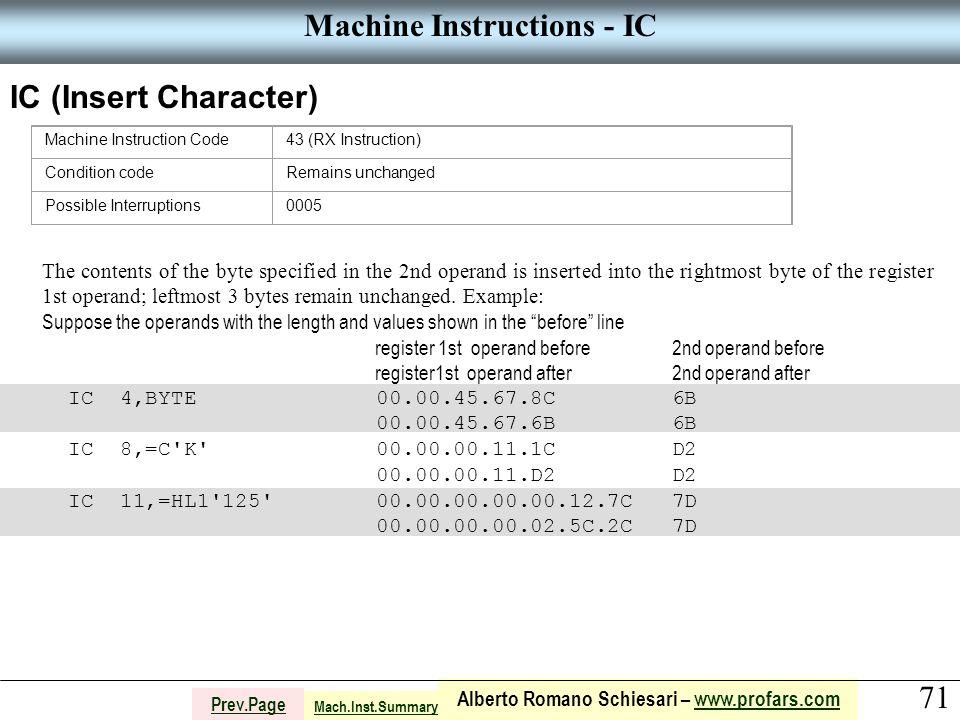 71 Alberto Romano Schiesari – www.profars.comwww.profars.com Prev.Page Machine Instructions - IC IC (Insert Character) Machine Instruction Code43 (RX