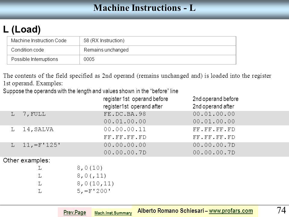 74 Alberto Romano Schiesari – www.profars.comwww.profars.com Prev.Page Machine Instructions - L L (Load) Machine Instruction Code58 (RX Instruction) C