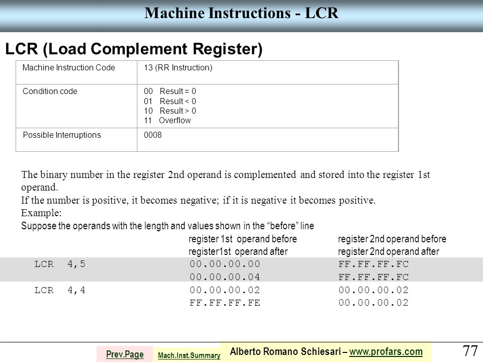 77 Alberto Romano Schiesari – www.profars.comwww.profars.com Prev.Page Machine Instructions - LCR LCR (Load Complement Register) Machine Instruction Code13 (RR Instruction) Condition code00 Result = 0 01 Result < 0 10 Result > 0 11 Overflow Possible Interruptions0008 The binary number in the register 2nd operand is complemented and stored into the register 1st operand.