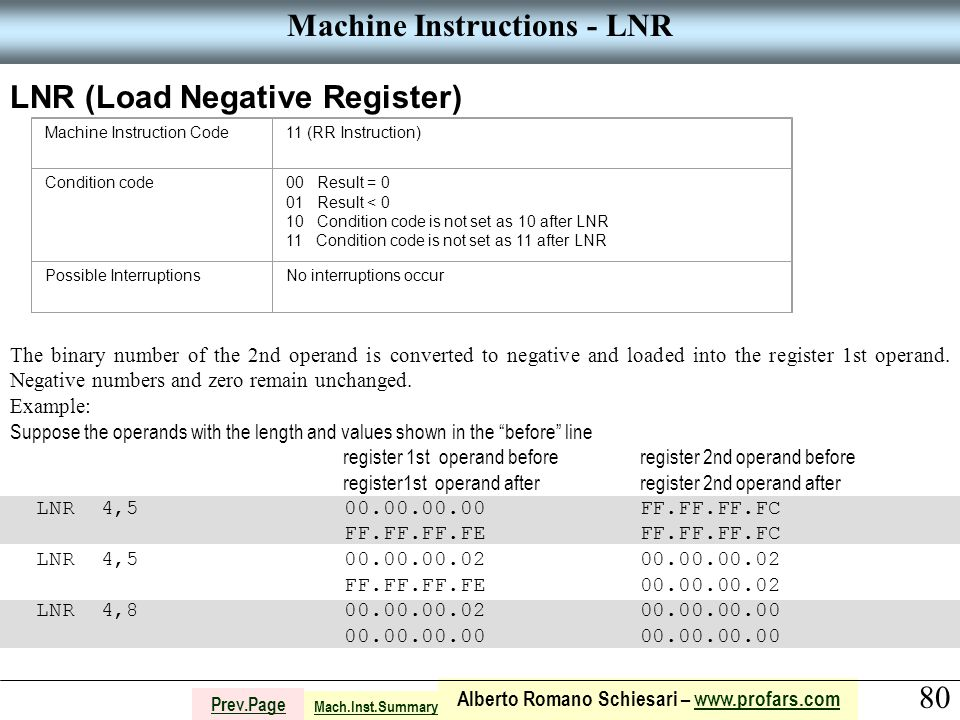 80 Alberto Romano Schiesari – www.profars.comwww.profars.com Prev.Page Machine Instructions - LNR LNR (Load Negative Register) Machine Instruction Cod