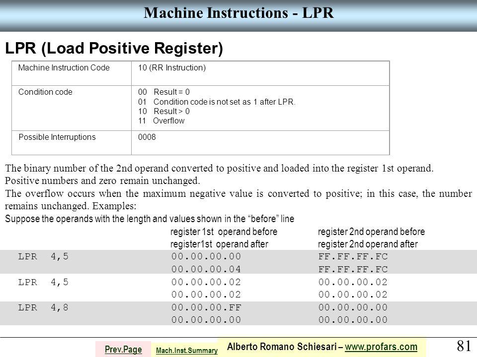 81 Alberto Romano Schiesari – www.profars.comwww.profars.com Prev.Page Machine Instructions - LPR LPR (Load Positive Register) Machine Instruction Code10 (RR Instruction) Condition code00 Result = 0 01 Condition code is not set as 1 after LPR.
