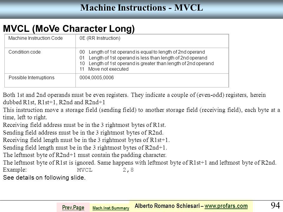 94 Alberto Romano Schiesari – www.profars.comwww.profars.com Prev.Page Machine Instructions - MVCL MVCL (MoVe Character Long) Machine Instruction Code